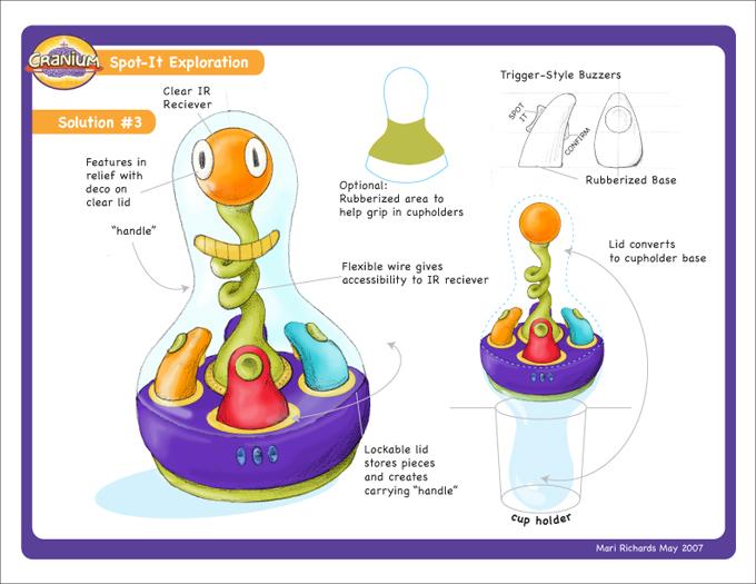 Cranium game concepting