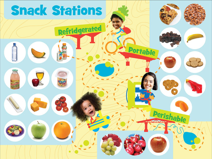 Snack Stations